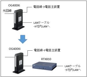 20151015_og400xi