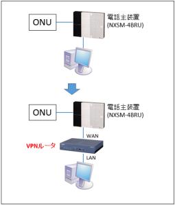 nxsm-4bru